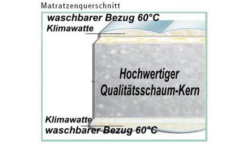 exclusiv-all-matratze-mit-waschbarem-klimabezug-markenware-von-breckle