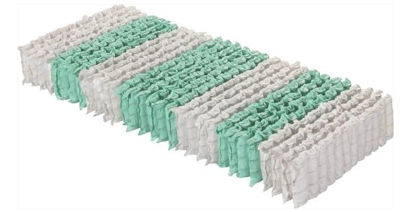 7-zonen-taschenfederkernmatratze-orthomatra-abc-spring-mit-waschbarem-bambus-bezug
