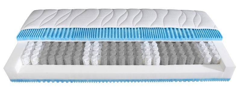 Schwarzwaldmarie Gel-TFK Tonnentaschenfederkern mit Gelax-Auflage