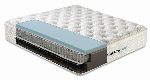 Boxspring-Matratze BOXXI mit hochwertigem Gelschaum schaumstoffmatratzen