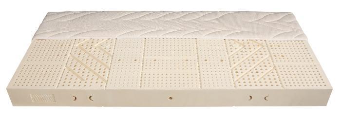 Latexmatratze Kern besteht zu 100 Prozent aus nachwachsendem Naturlatex matratzen-aus-naturlatex