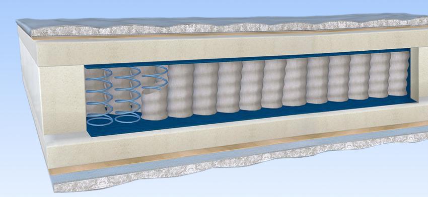 5-Zonen-Tonnen-Taschenfederkern Matratze