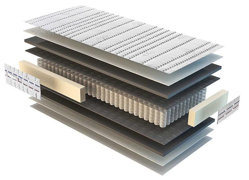 Taschenfederkernmatratze Betten-ABC OrthoMatra XXL-TFK matratzen-mit-coolmax-bezug