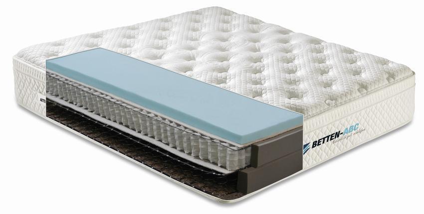 Boxspring-Matratze BOXXI - Steghöhe von Matratzen und Toppern