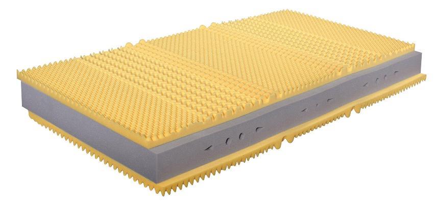 OrthoMatra 3XL 7-Zonen-Matratze mit Kaltschaum oder Federkern,bis 200 kg,waschbar,Made in Germany