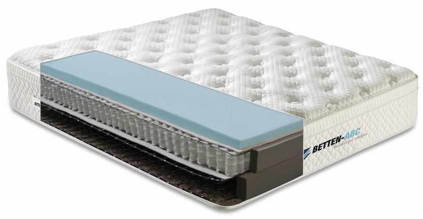 Boxspring-Matratze BOXXI - Der Boxspring-Luxus für herkömmliche Betten mit hochwertigem Gelschaum - Betten im Vergleich