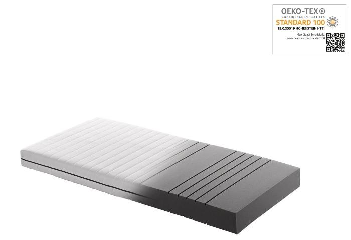 Kaltschaummatratze OrthoMatra ABC-Dream mit 7 Zonen, Hoehe ca 13 cm, Haertgegrad Mittelfest was-sagt-das-oeko-tex-siegel-aus