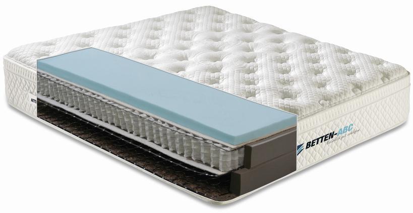 Boxspring-Matratze BOXXI - Der Boxspring-Luxus für herkömmliche Betten mit hochwertigem Gelschaum optimale Betthöhe
