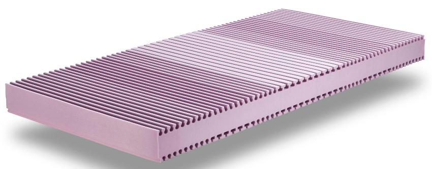 OrthoMatra ComPur 7-Zonen Kaltschaummatratze mit innovativem T-Schnitt Matratzenkern