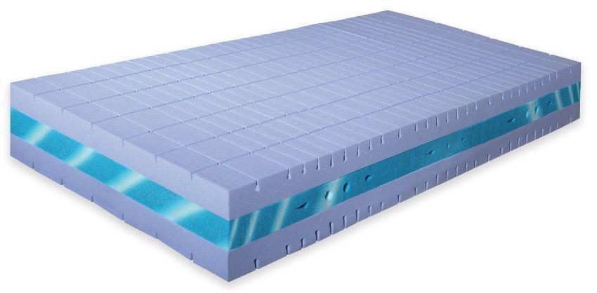 OrthoMatra KS 7.0 Kaltschaummatratze Betten-ABC® mit Waterlily®Auflage und Hybrid Sky-Kern