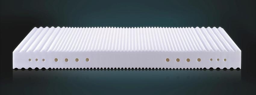 f.a.n. Medisan Plus KS 7-Zonen-Kaltschaummatratze, Klimafaser, Komforthöhe, waschbar, H2,H3 oder H4
