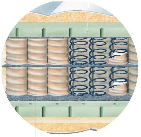 7-Zonen Doppel-Tonnen-Taschenfederkernmatratze