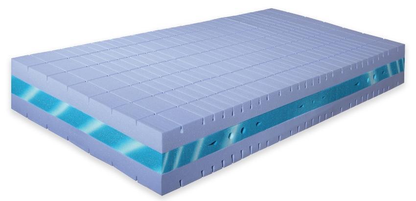 OrthoMatra KS 7.0 Kaltschaummatratze Betten-ABC® mit Waterlily®Auflage und Hybrid Sky-Kern - Druckentlastung bei Matratzen