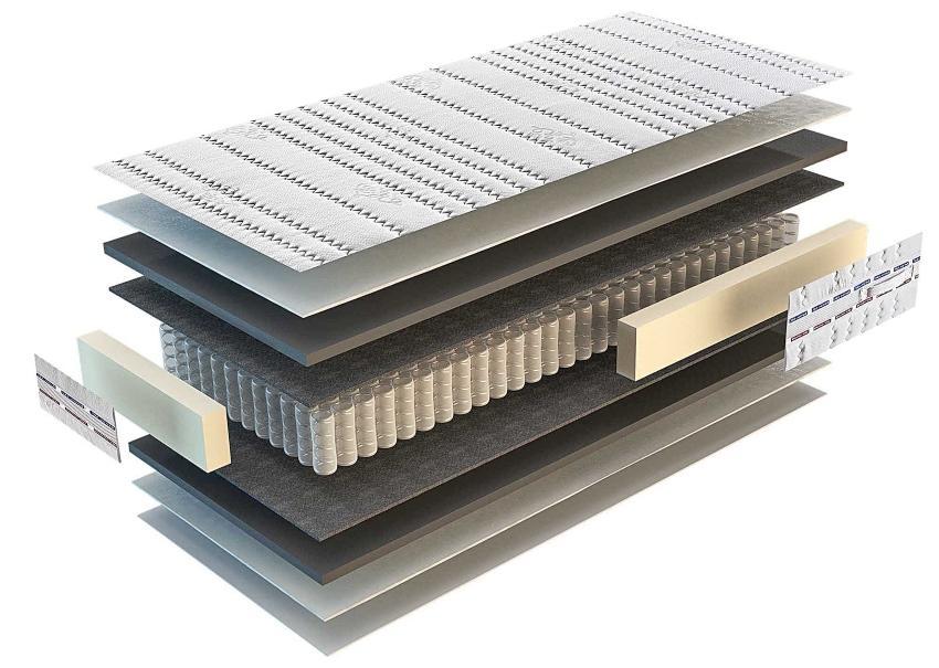Taschenfederkernmatratze Betten-ABC® OrthoMatra XXL-TFK, 7-Zonen, Härtegrad H4, mit CoolLive-Bezug