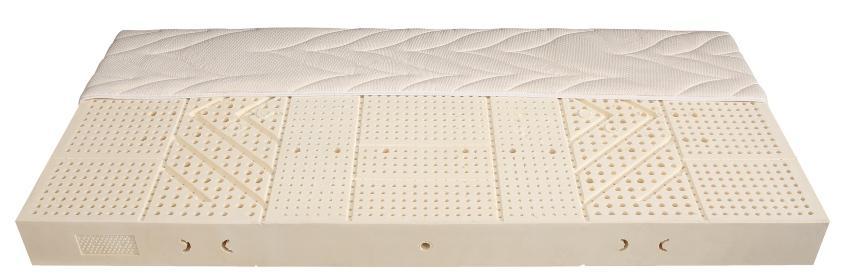 Schwarzwaldmarie Natur, Latexmatratze, 7-Zonen - Hochwertigkeit der Materialien als Garant für die Haltbarkeit von Matratzen