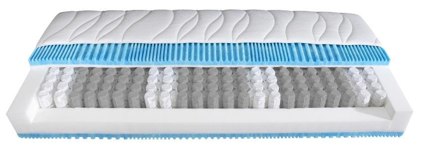Schwarzwaldmarie Gel-TFK, Tonnentaschenfederkern, mit Gelax-Auflage für hervorragenden Schlafkomfort